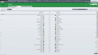 Football Manager 2012 - screen - 2011-10-18 - 222521