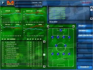 Liga Polska Manager 2000 id = 689