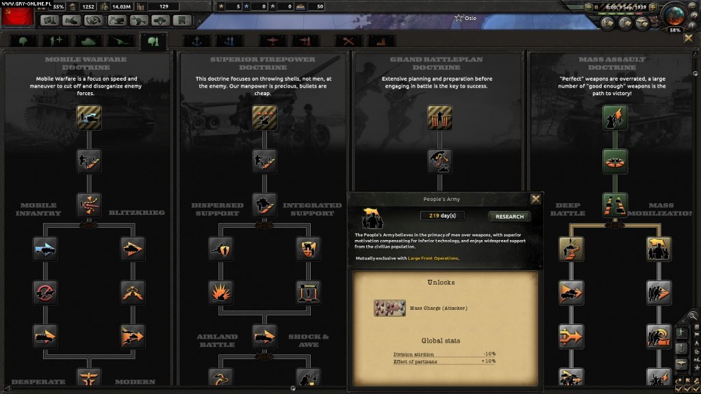 Hearts of Iron IV PC Games Image 1/32, Paradox Development Studio, Paradox Interactive